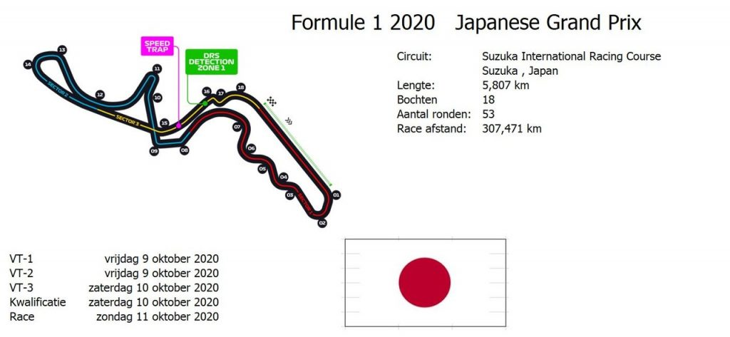 GP Japan layout en tijden