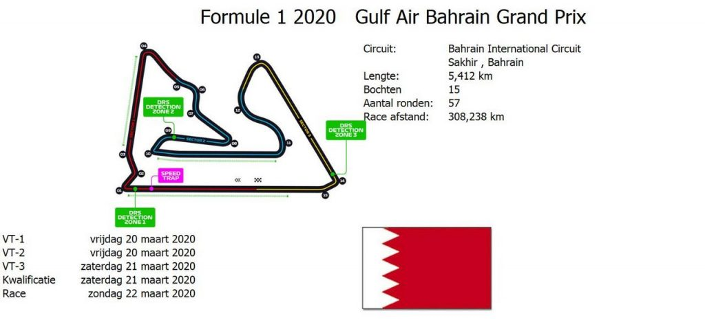 Lay out Bahrain International Circuit